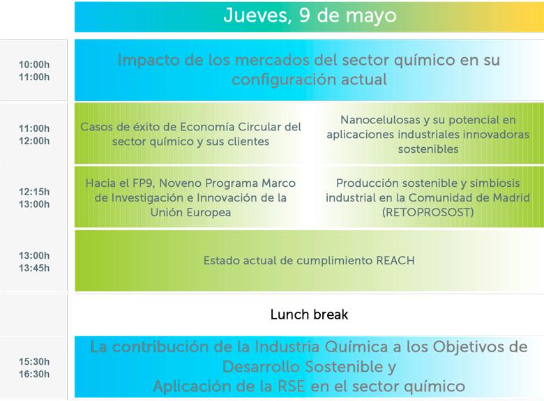 Programa previo Congreso de Química Aplicada e Industria 4.0, jueves o de mayo