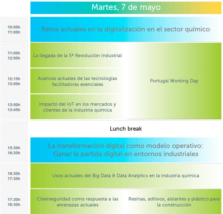 Programa previo Congreso de Química Aplicada e Industria 4.0, martes 7 de mayo