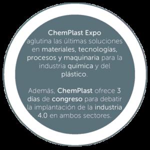 ChemPlast Expo, innovación en química y plástico