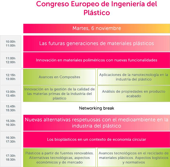 Contenidos Congreso Europeo Ingeniería del Plástico (6 noviembre)