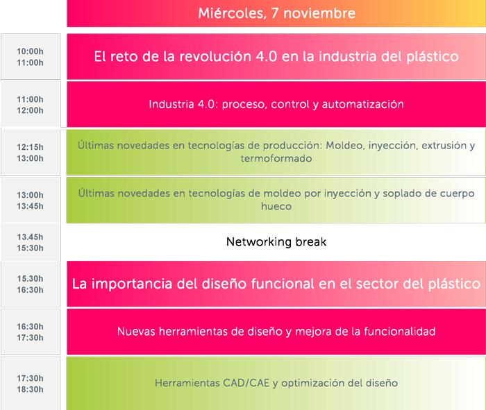 Contenidos Congreso Europeo Ingeniería del Plástico (7 noviembre)