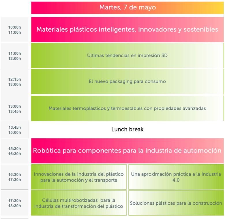 Programa previo Congreso Europeo de Ingeniería del Plástico, martes 7 de mayo