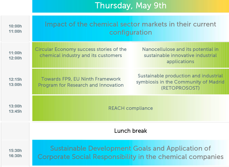 Contents Chemistry Congress, Thursday May 9