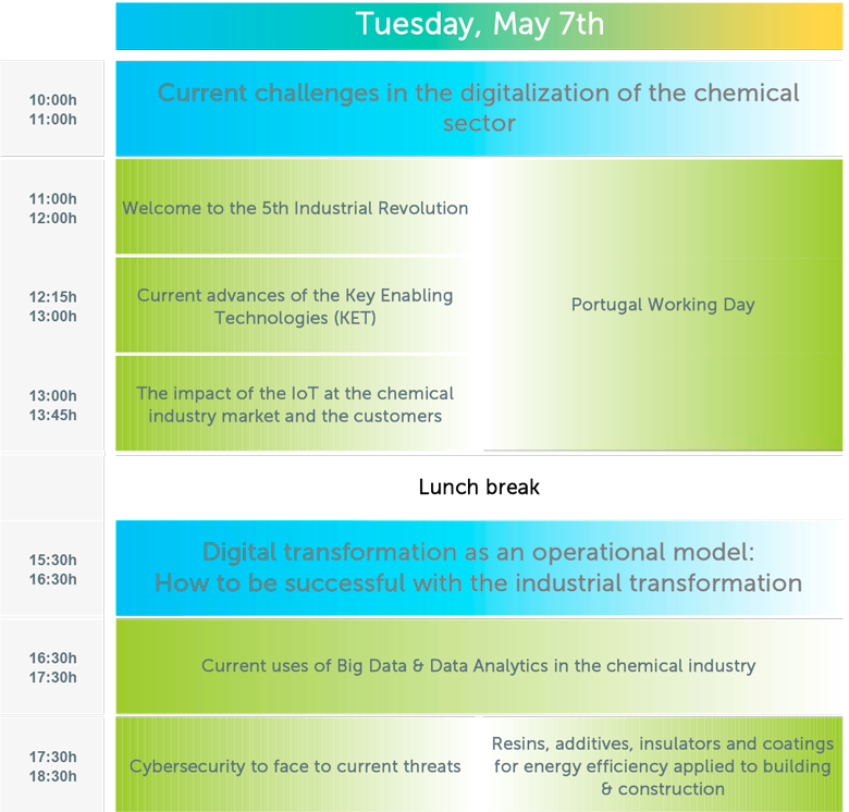 Contents Chemistry Congress, Tuesday May 7