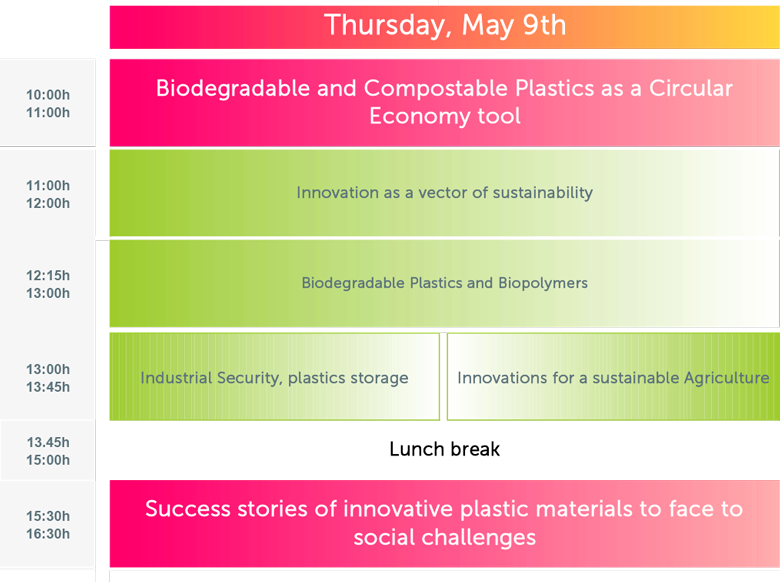 Contents for the European Congress of Plastics Engineering, Thursday May 9th