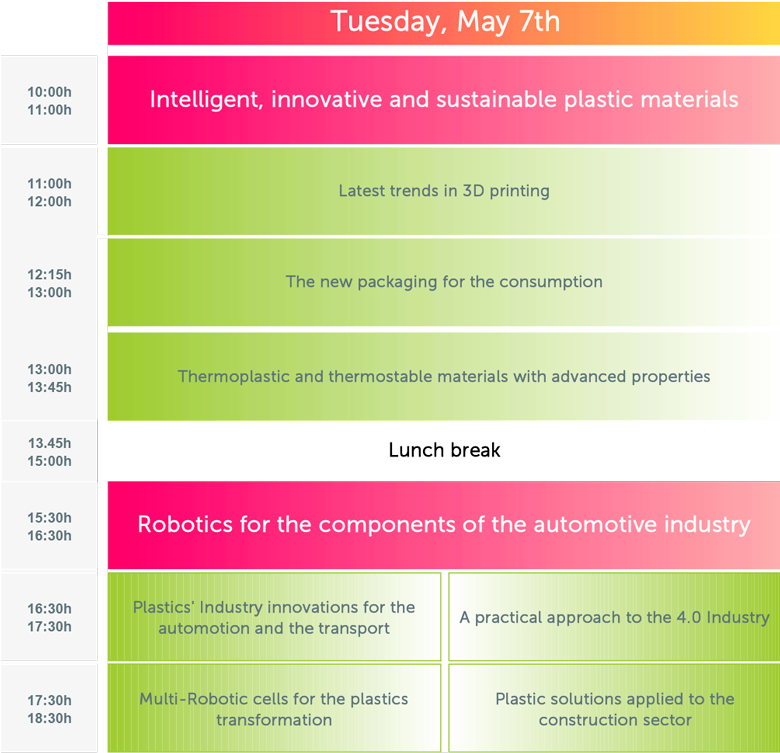 Contents for the European Congress of Plastics Engineering, Tuesday May 7th