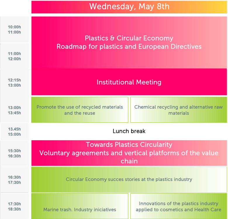 Contents for the European Congress of Plastics Engineering, Wednesday May 8th